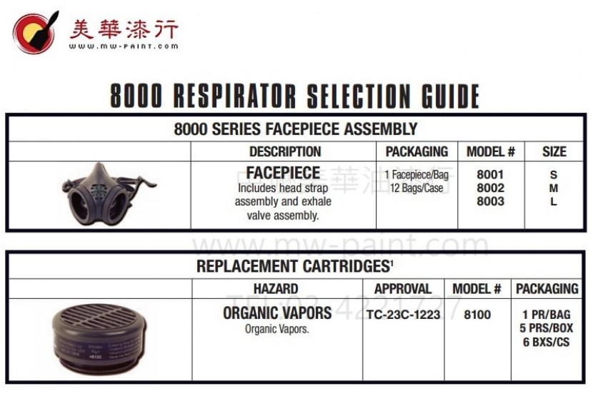 美國MOLDEX專業防毒面具5_800_